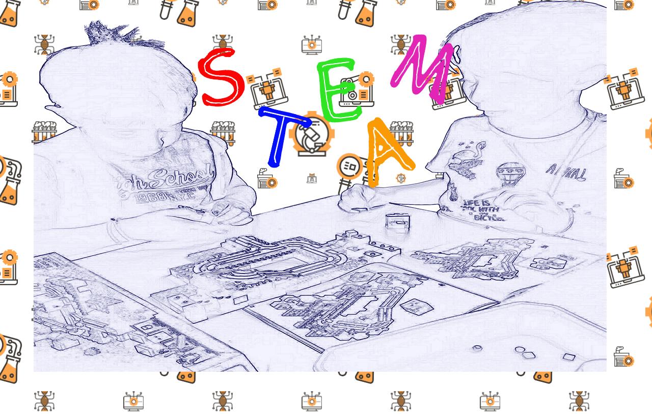 Ece Egitim Steam Arka Plan 2 Ece Eğitim Ve Ders Gereçleri